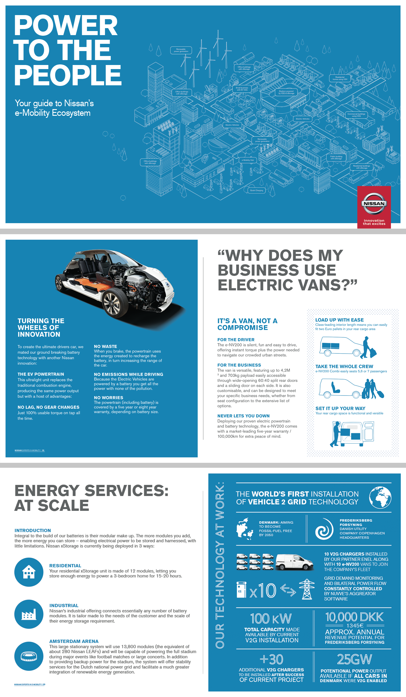 Nissan-eMobility