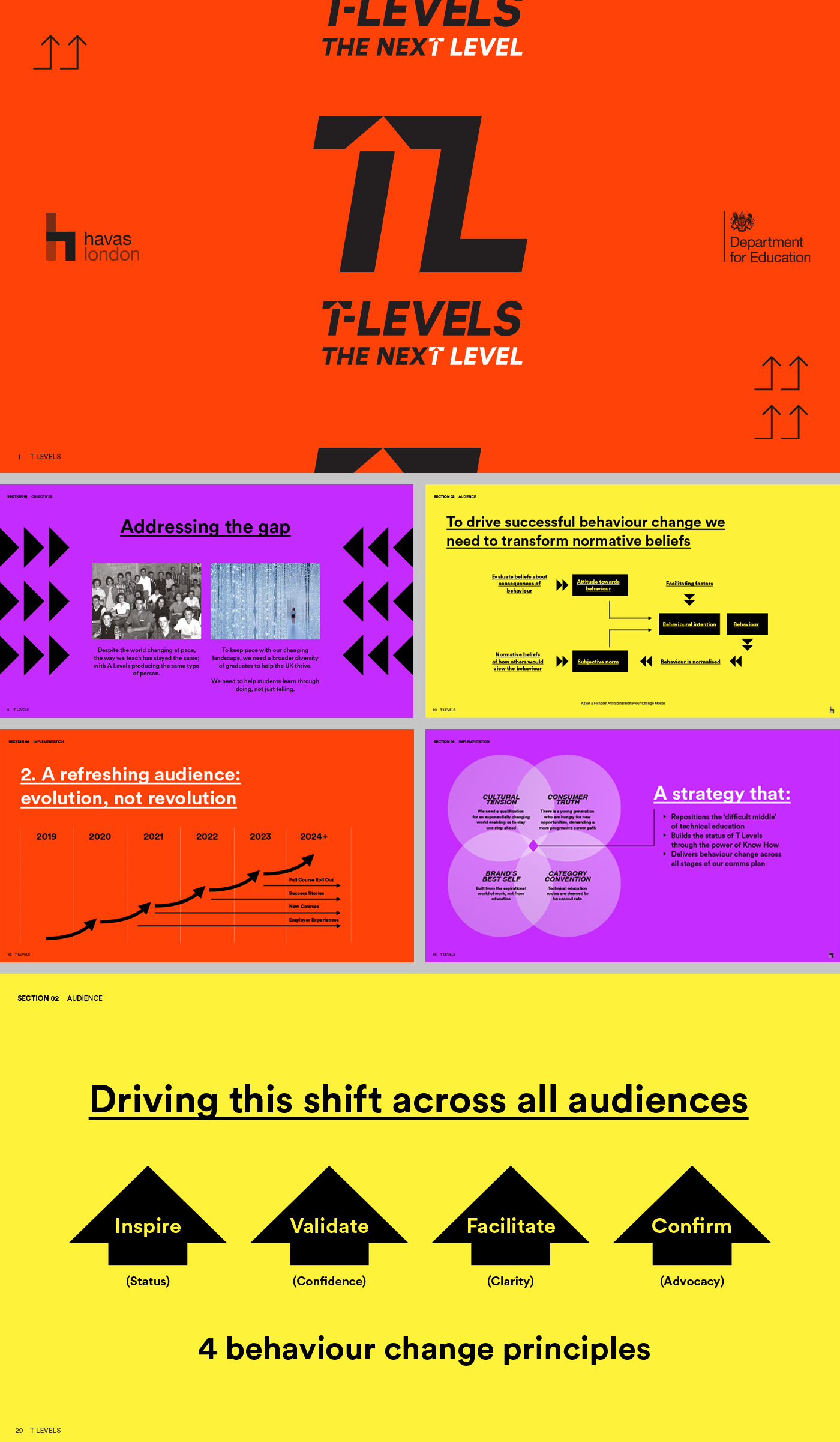 T-Levels-Havas